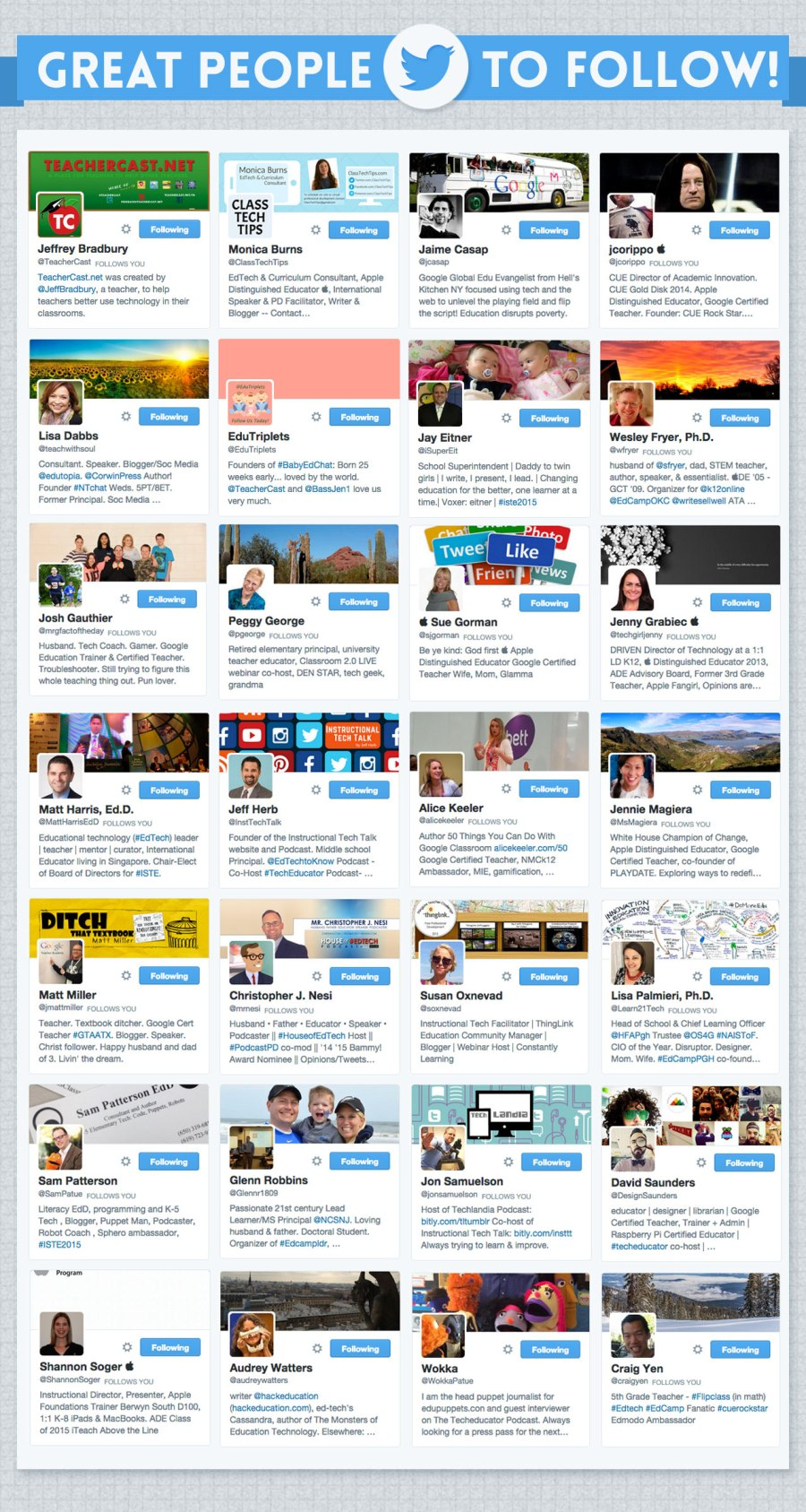 "From June 28-July 1, 2015, more than 20,000 educators will be learning, networking, and partying at the ISTE conference in Philadelphia Pa.  With all of the great events happening this weekend, the question always comes up…. ""Who Should I be Following?""  The TechEducator Podcast has just the answer and we have compiled 28 AMAZING teachers, administrators, and educational leaders for you to meet and scratch off your EduCrush Bingo card.  When you meet one of them… please take a moment and share that you learned about them from TeacherCast!"